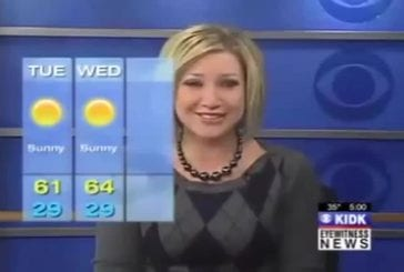 Graphiques météorologiques FAIL